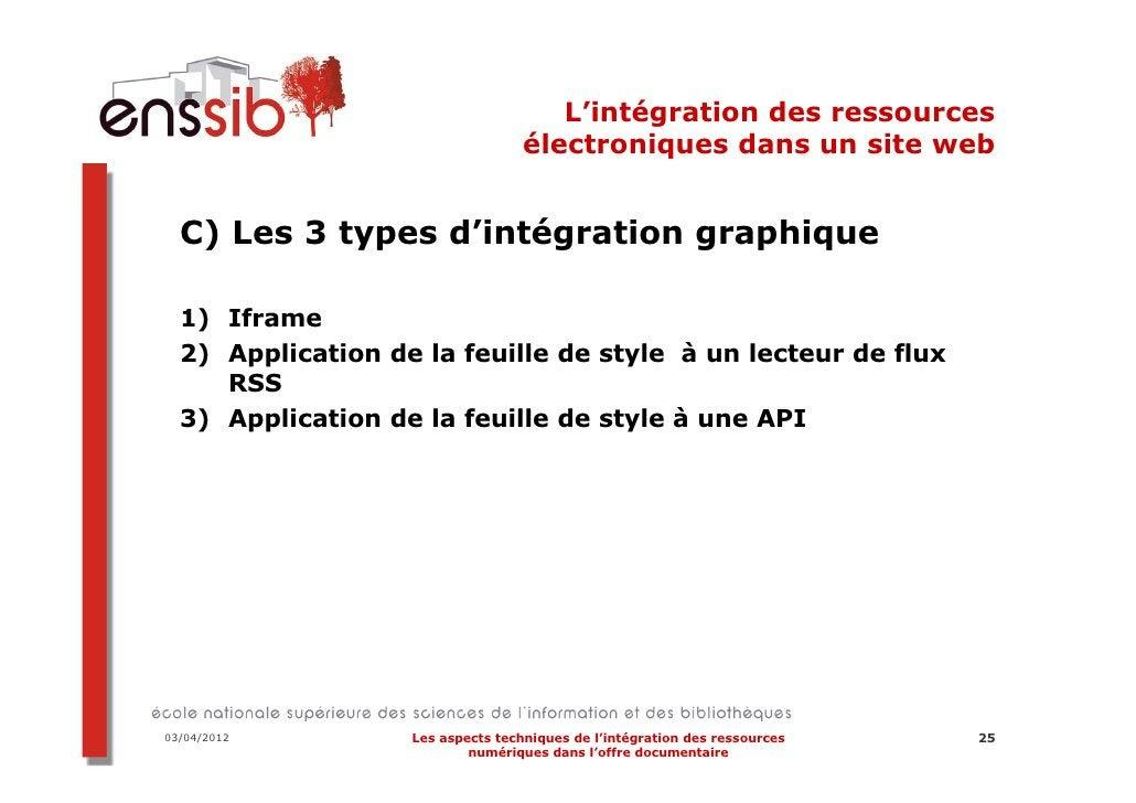 Après intégration graphique…28/03/2012   Les aspects techniques de l'intégration des ressources   32                     n...