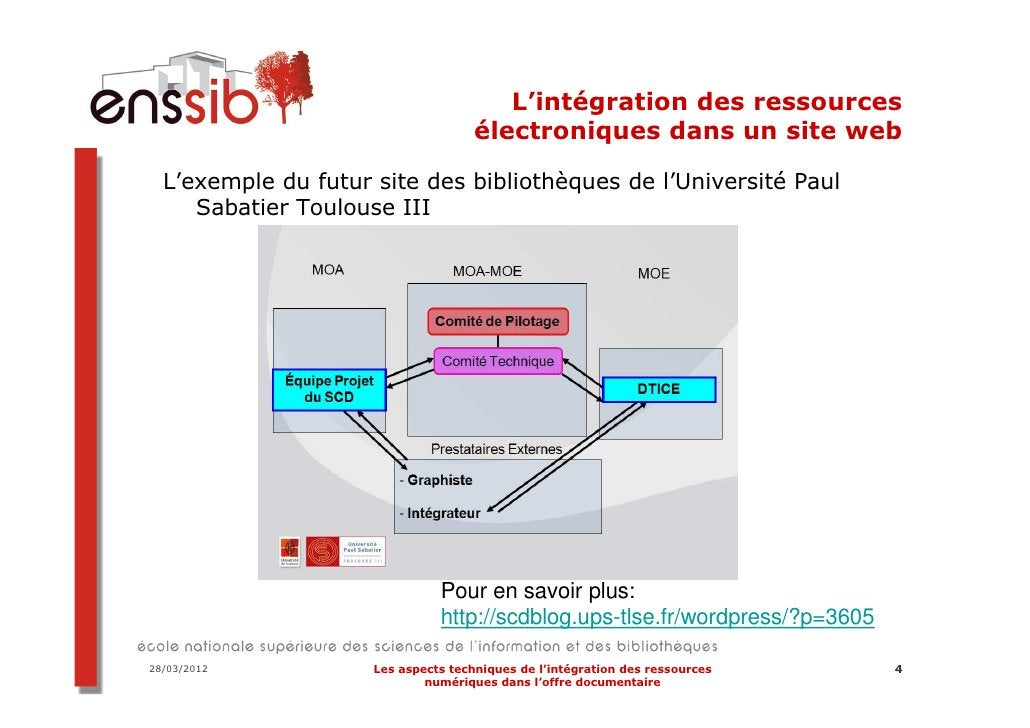 L'intégration des ressources                                     électroniques dans un site web  L'exemple du futur site d...