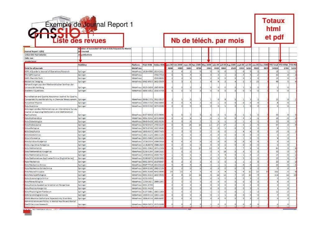 Fin 90s-début 2000s: schématisation des étapes de la rech.                           doc.                                 ...