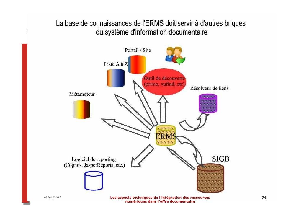 Le modèle collaboratif  Principe et intérêt  – Plusieurs acteurs interagissent ;  – Différentes informations alimentent un...