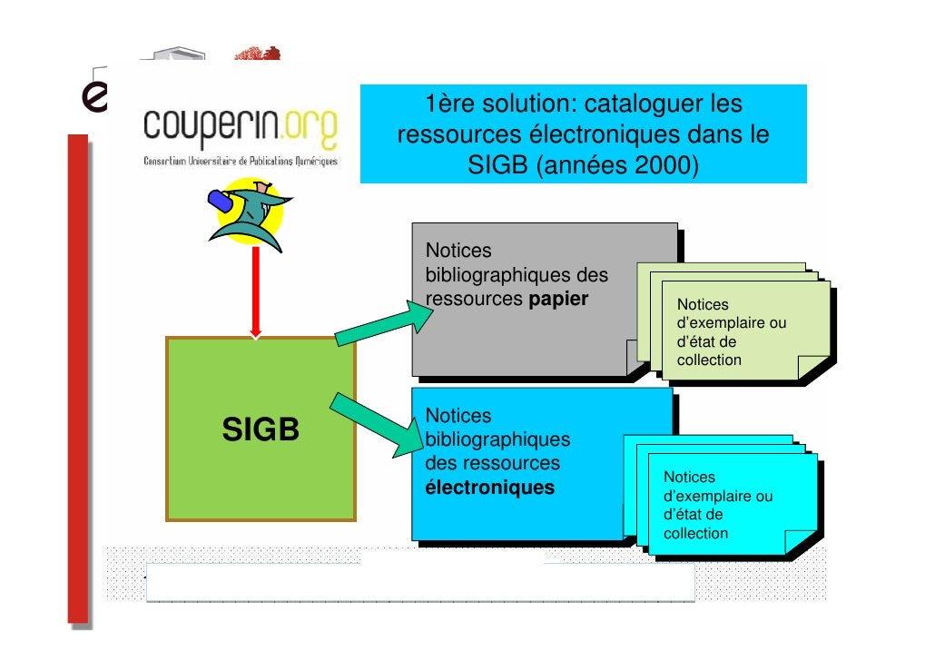 Le schéma de transfert des                                                           métadonnées03/04/2012   Les aspects t...