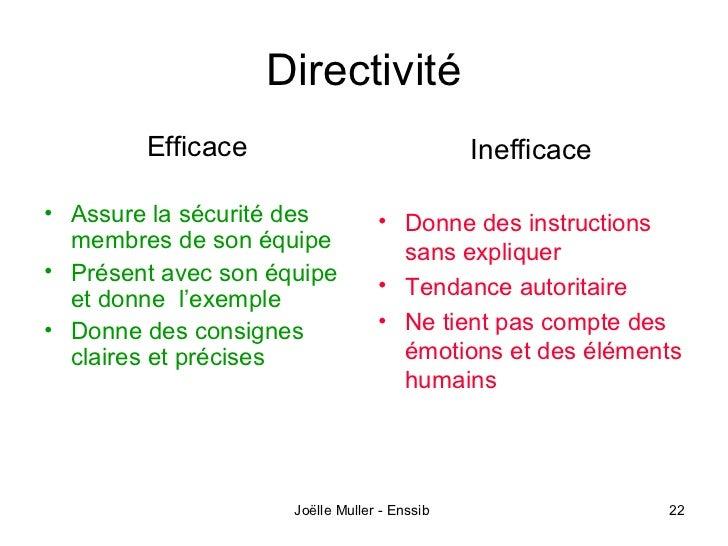 Directivité        Efficace                              Inefficace• Assure la sécurité des          • Donne des instructi...