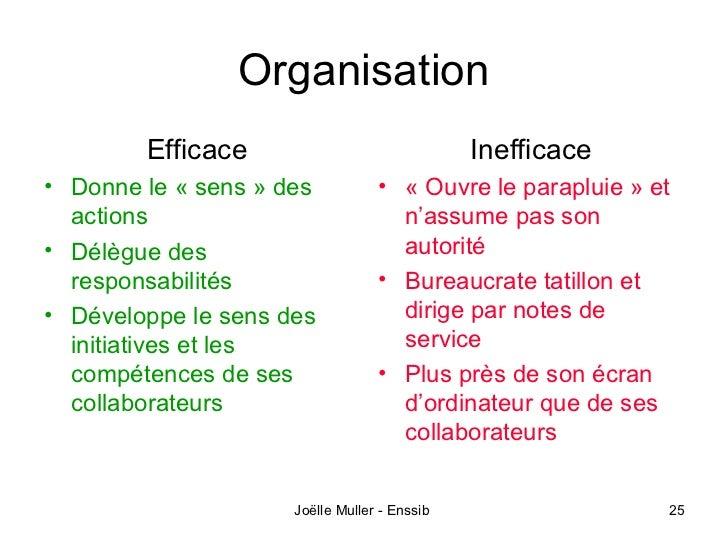 Organisation        Efficace                              Inefficace• Donne le « sens » des           • « Ouvre le paraplu...