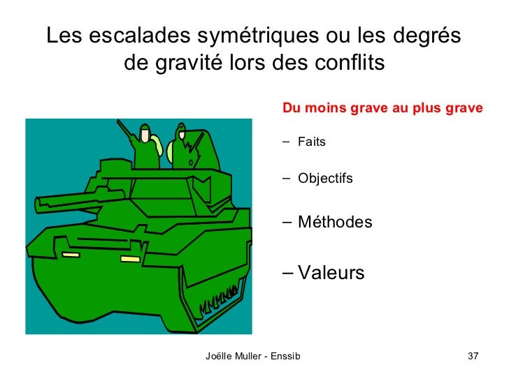 Les escalades symétriques ou les degrés       de gravité lors des conflits                               Du moins grave au...