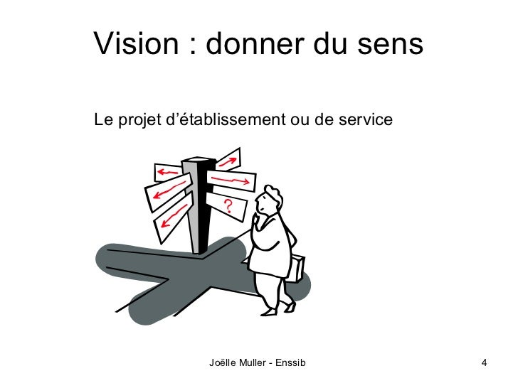 Vision : donner du sensLe projet d'établissement ou de service               Joëlle Muller - Enssib     4
