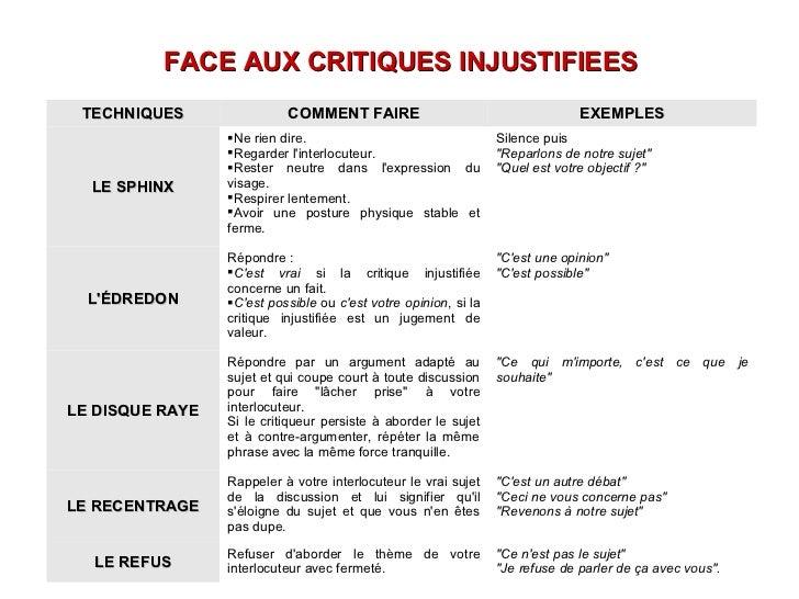 FACE AUX CRITIQUES INJUSTIFIEES TECHNIQUES                COMMENT FAIRE                                       EXEMPLES    ...