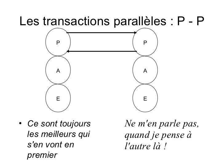 Les transactions parallèles : P - P         P                P         A                A         E                E• Ce s...