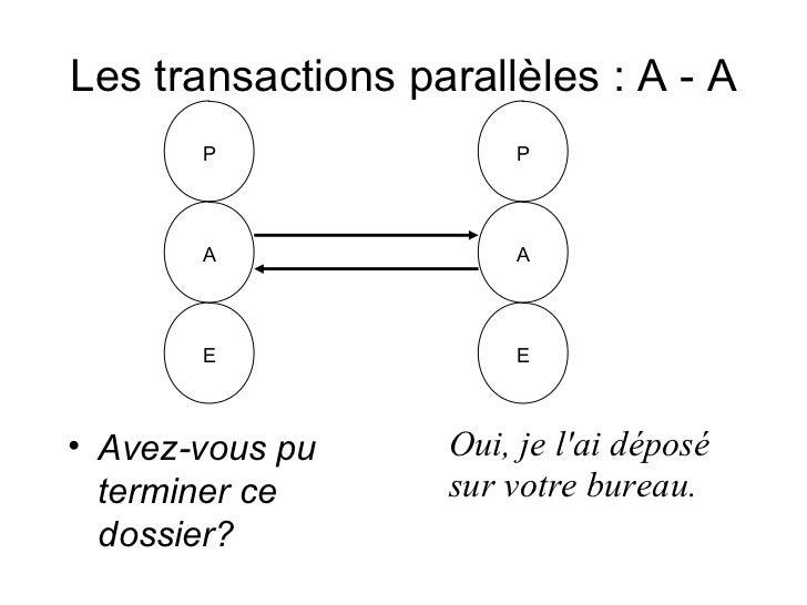 Les transactions parallèles : A - A       P               P       A               A       E               E• Avez-vous pu ...