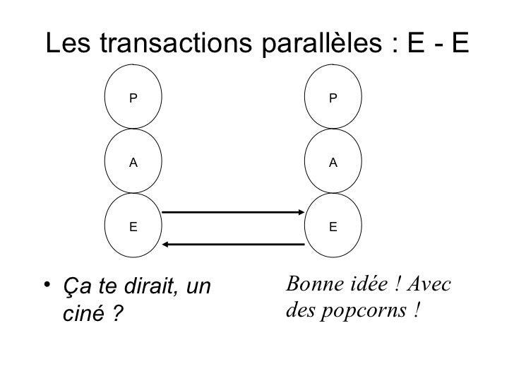 Les transactions parallèles : E - E         P               P         A               A         E               E• Ça te d...