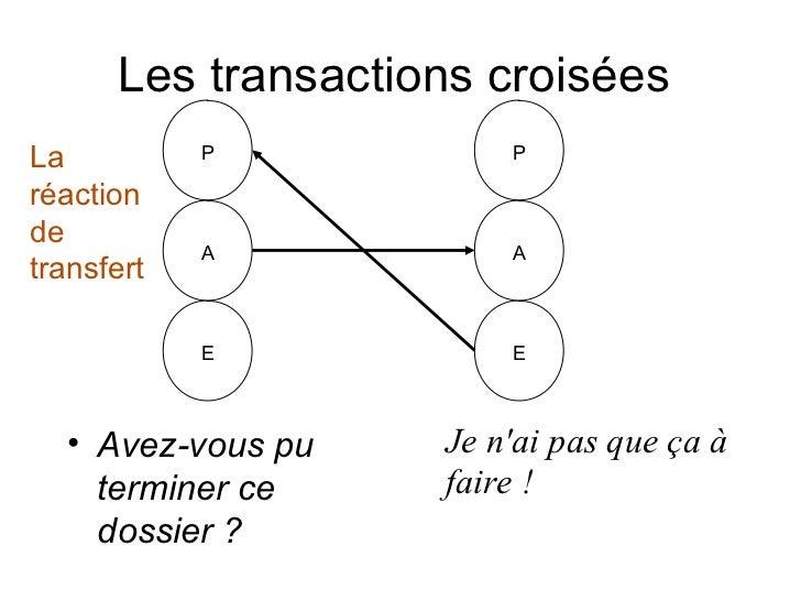 Les transactions croiséesLa          P           Préactionde            A           Atransfert            E           E  •...