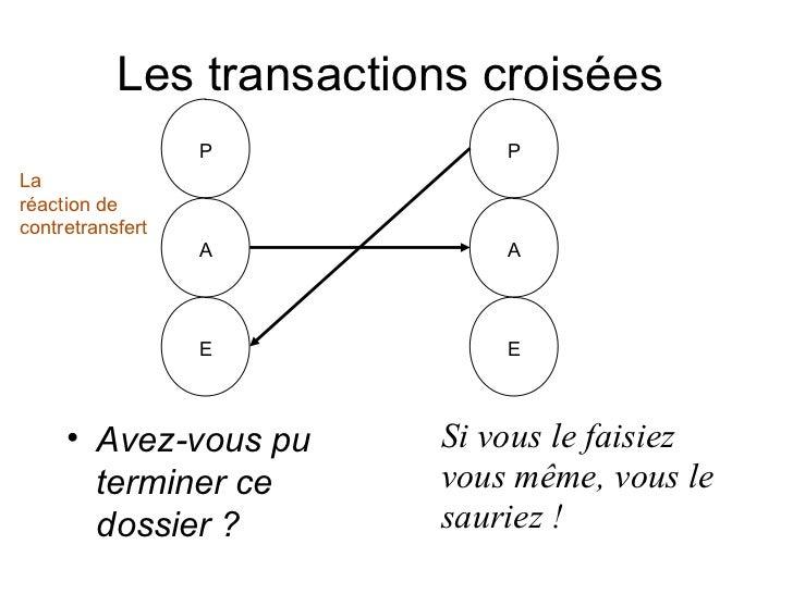 Les transactions croisées                  P          PLaréaction decontretransfert                  A          A         ...