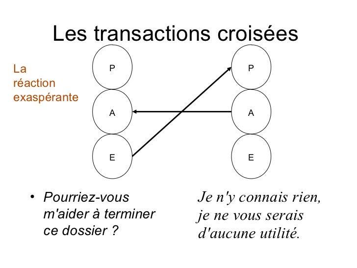 Les transactions croiséesLa            P                  Préactionexaspérante              A                  A          ...