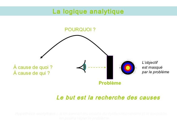 La logique analytique                           POURQUOI ?                                                                ...