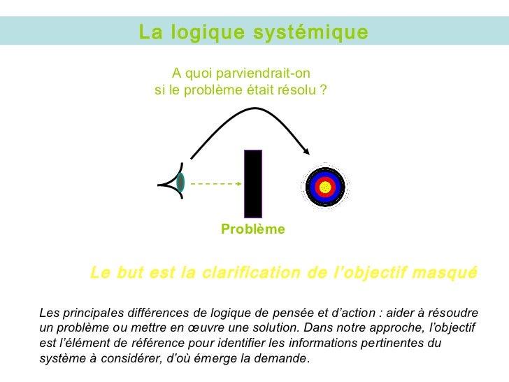 La logique systémique                        A quoi parviendrait-on                    si le problème était résolu ?      ...