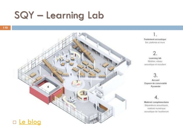 SQY – Learning Lab 110  Le blog