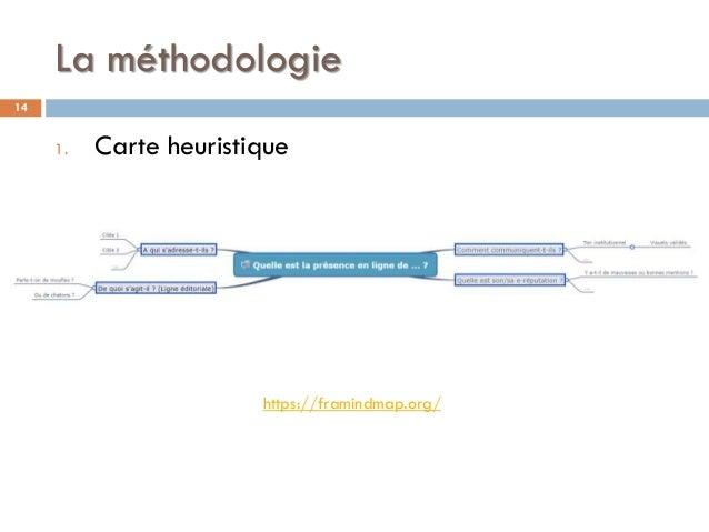 La méthodologie 1. Carte heuristique https://framindmap.org/ 14