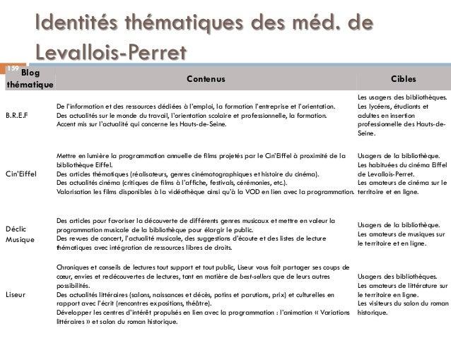 Identités thématiques des méd. de Levallois-Perret Blog thématique Contenus Cibles B.R.E.F De l'information et des ressour...