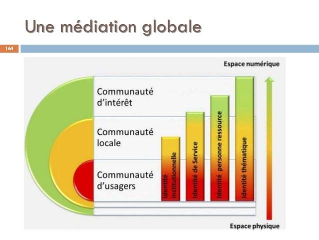 Une médiation globale 164