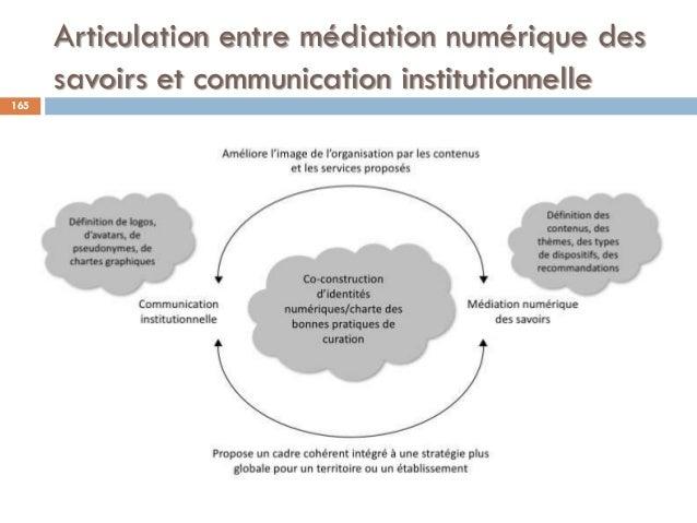 Articulation entre médiation numérique des savoirs et communication institutionnelle 165