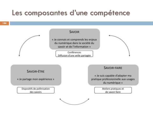 Les composantes d'une compétence 184