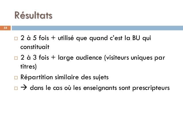 Résultats 58  2 à 5 fois + utilisé que quand c'est la BU qui constituait  2 à 3 fois + large audience (visiteurs uniques...