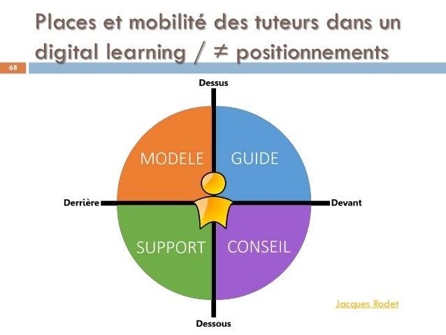 Places et mobilité des tuteurs dans un digital learning / ≠ positionnements68 Jacques Rodet