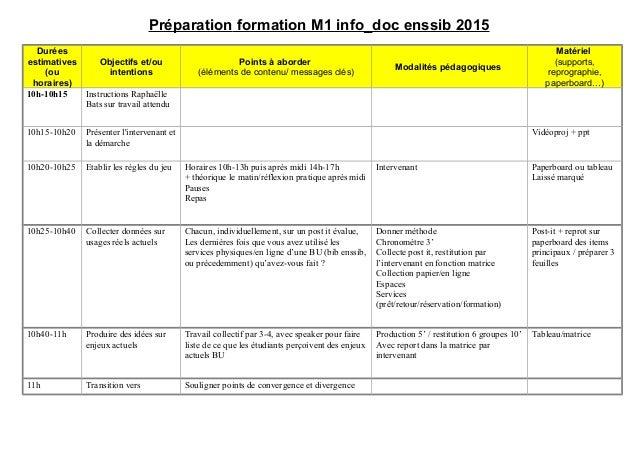 Préparation formation M1 info_doc enssib 2015 Durées estimatives (ou horaires) Objectifs et/ou intentions Points à aborder...