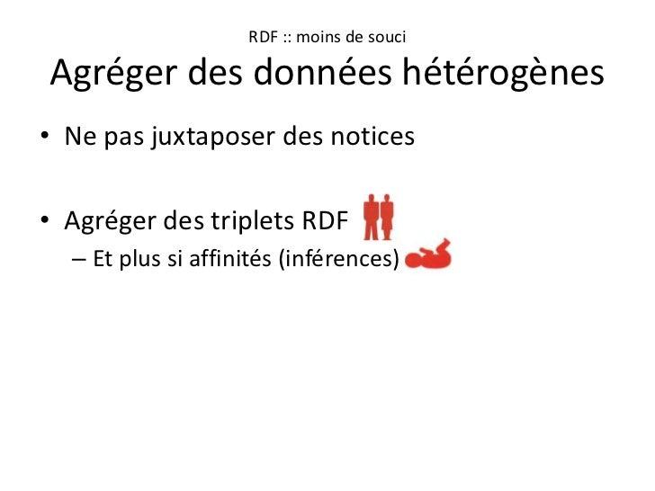 Comment publier ses métadonnées en RDF ?<br />Mettre du RDF dans ses pages HTML<br />RDFa (RDF dans les attributs HTML)<br...