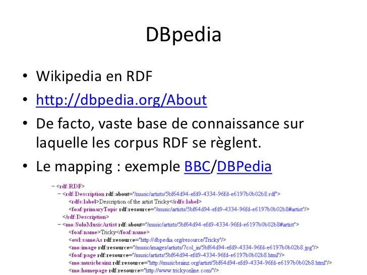 SindiceInspector: analyser et valider le RDF