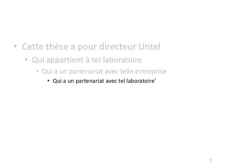 Cette thèse a pour directeur Untel<br /><ul><li>Qui appartient à tel laboratoire </li></ul>Qui a un partenariat avec telle...