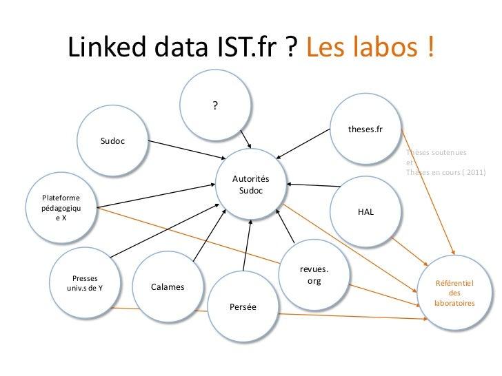 The Linking Open Data cloud<br />Linking Open Data clouddiagram, by Richard Cyganiak and Anja Jentzsch. http://lod-cloud.n...