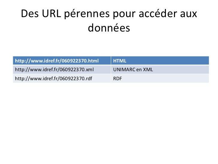 Linked data IST.fr ? Les brevets<br />brevets<br />theses.fr<br />Sudoc<br />Autorités Sudoc<br />Plateforme pédagogique X...