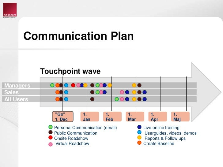 communication strategies adopted by airtel Keywords: pricing strategy innovation elasticity analysis introduction  companies, including mtn, airtel, warid, azur congo and so many others  taken into account in the company's pricing policy in other words, it is  as the costs of distribution and communication (advertising and promotion).