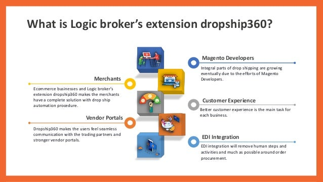 What is Logic broker's extension dropship360? Integral parts of drop shipping are growing eventually due to the efforts of...