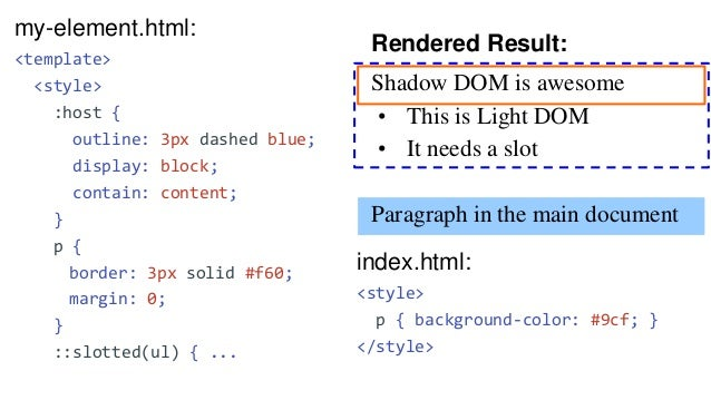 """my-element.html: <link rel=""""import"""" href=""""bower_components/polymer/ polymer.html""""> ... <style> ... p { border: 3px solid v..."""
