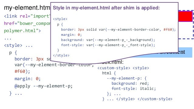 ShadyCSS Shim Limitations • ::slotted needs a selector before it (such as :host) • External stylesheets within a shadow ro...