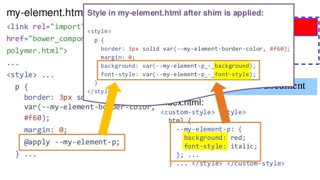 Documenting Your Polymer Code • Document with JSDoc syntax - usejsdoc.org • Create a page that imports & includes iron-com...