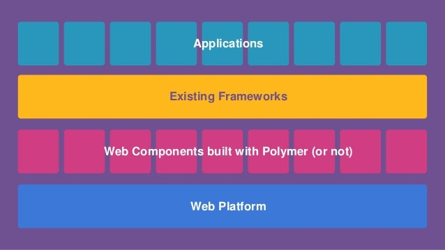 """What Are Web Components? 45 • Used to declare fragments of HTML - <template id=""""tab""""> <div class=""""tab-content""""></div> </te..."""