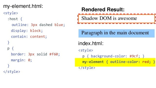 my-element.html: <template> <style> ... ::slotted(ul) { margin: 0; } </style> <p>Shadow DOM is awesome</p> <slot></slot> <...