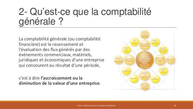 Ent07 Intro A La Finance D Entreprise