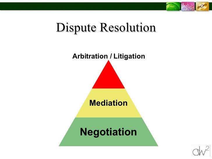 batna negotiation and subject matter Covering all the most essential aspects of the subject matter  matter of each chapter effective negotiation is  batna in dyadic negotiation:.