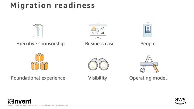 ENT211_How to Assess Your Organization's Readiness to