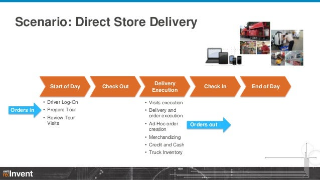 direct store delivery The benefits of embedding direct story delivery tools in your erp system.