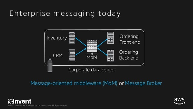 NEW LAUNCH! Introducing Amazon MQ Managed Message Broker