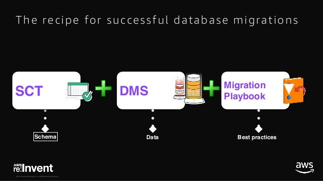 Migrating Massive Databases and Data Warehouses to the Cloud - ENT327…