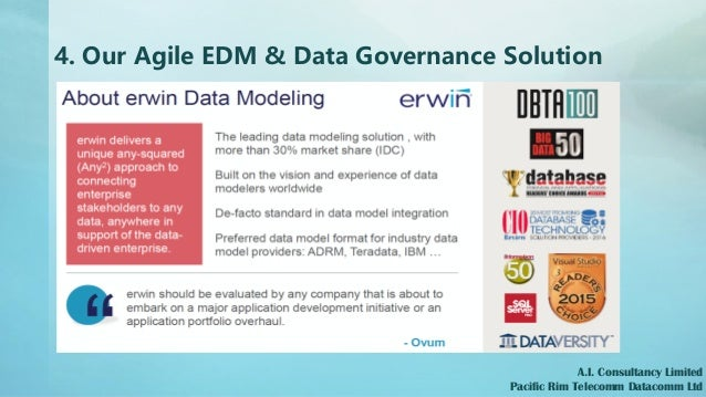 4. Our Agile EDM & Data Governance Solution A.I. Consultancy Limited Pacific Rim Telecomm Datacomm Ltd