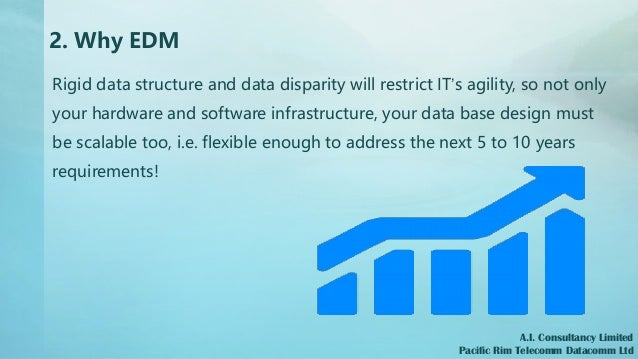 2. Why EDM A.I. Consultancy Limited Pacific Rim Telecomm Datacomm Ltd Rigid data structure and data disparity will restric...