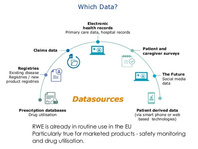 4 DatasourcesDatasources Patient derived data (via smart phone or web based technologies) Electronic health records Primar...