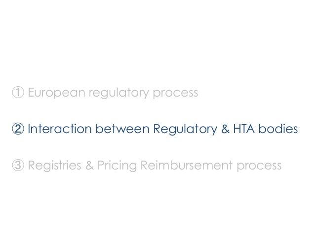 ①European regulatory process ②Interaction between Regulatory & HTA bodies ③Registries & Pricing Reimbursement process