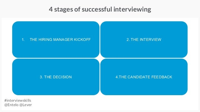 4 stages of successful interviewing outreach interviewskills entelo lever 1 the hiring - The Interview Process Job Interview Process 4 Interview Stages